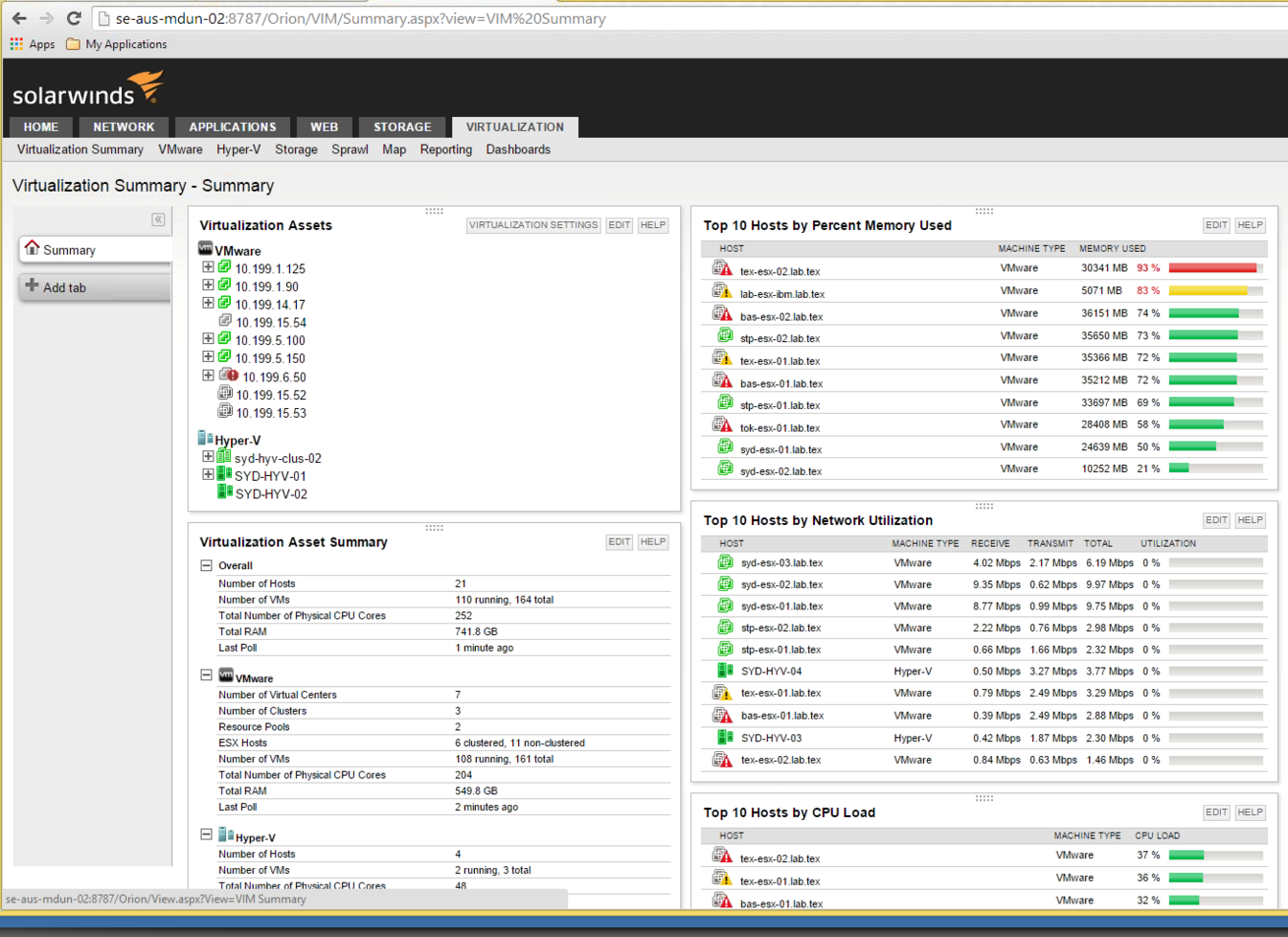 SolarWinds Updates Virtualization Manager 6.2 and Integrates with ...