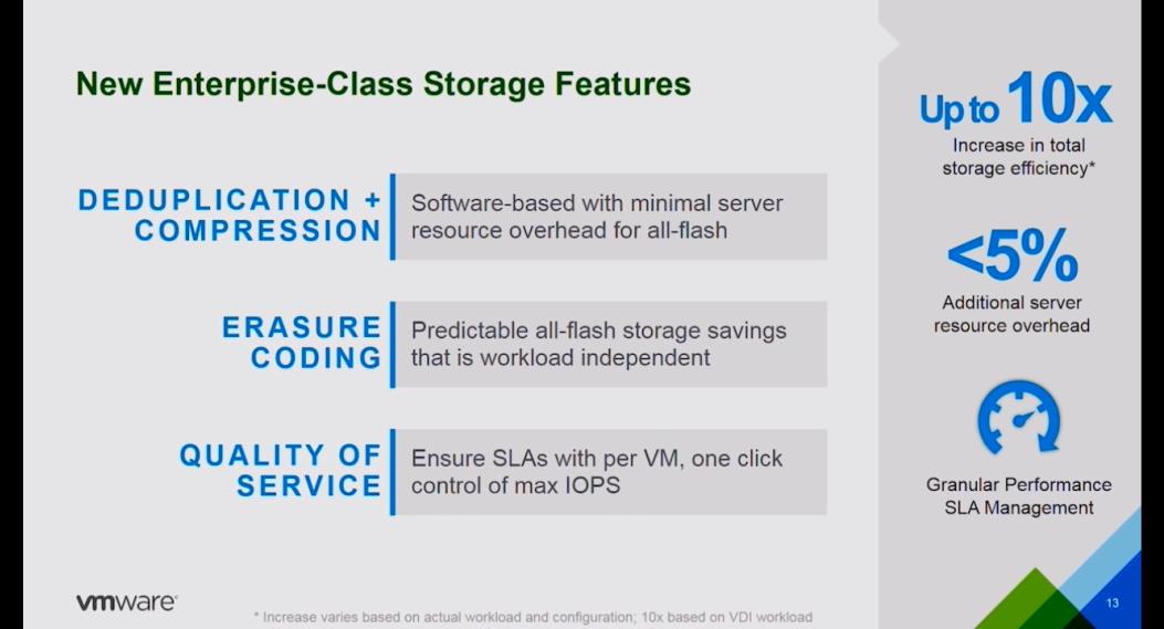 VMware VSAN 62