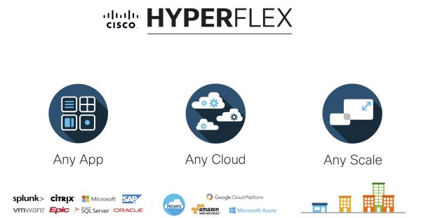 cisco-hyperflex