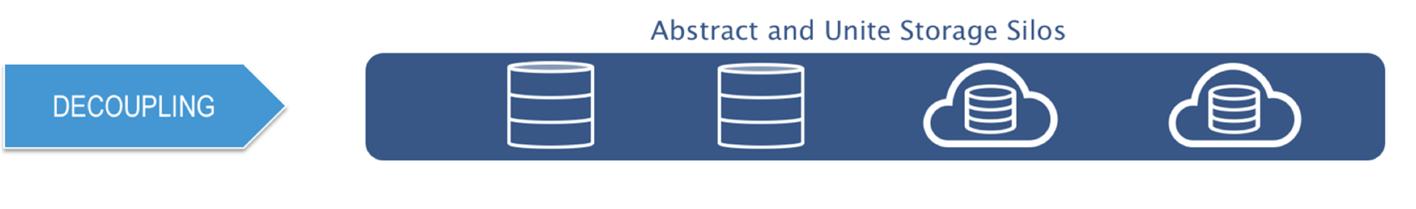 data-orchestration-decoupling