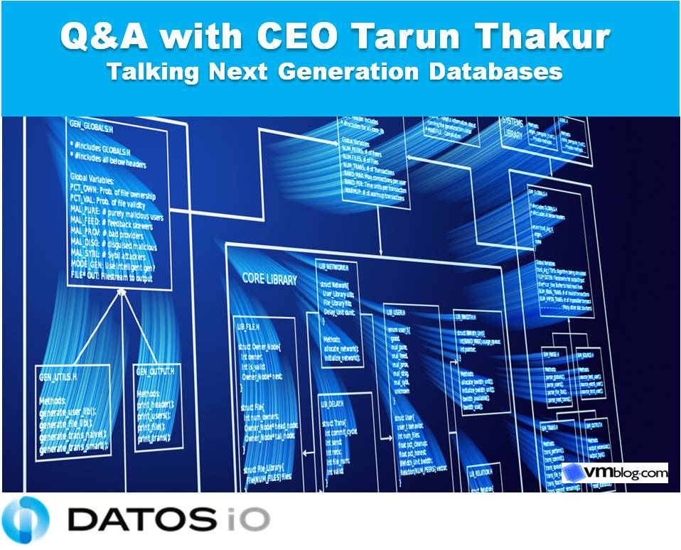 DatosIO Interview