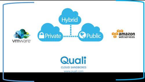 Quali Hybrid Cloud