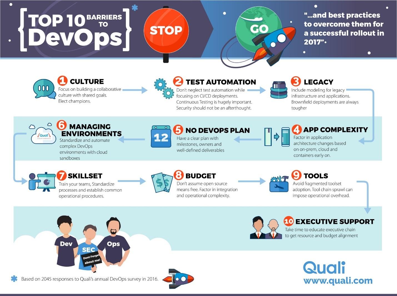 quali-infographic