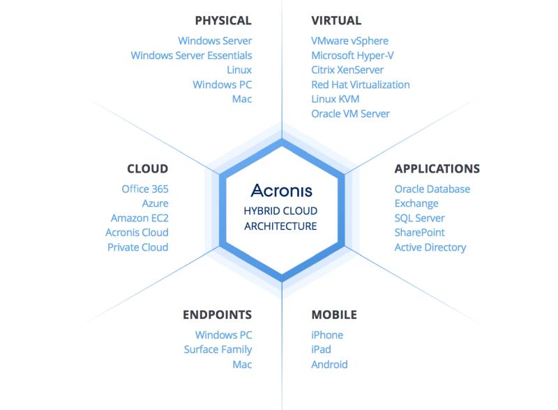 acronis125-image001