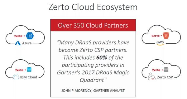 zerto6-cloudecosystem
