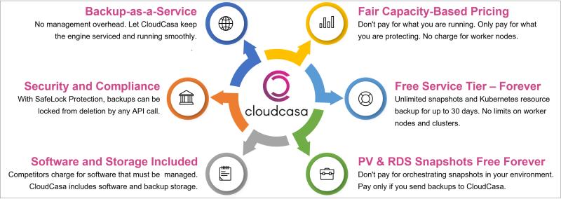CloudCasa Differentiation