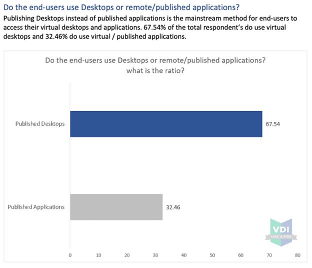 cameyo-published-desktops-apps