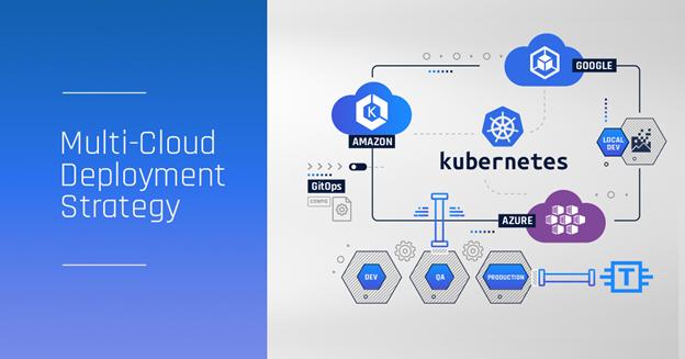 multi-cloud-deployment-strategy