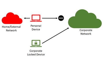 secure-remote-workspaces-option2